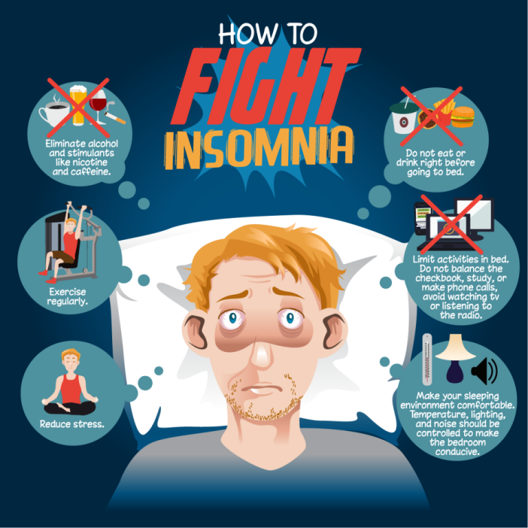 Insomnia – Causes, Symptoms, Diagnosis, and Treatments