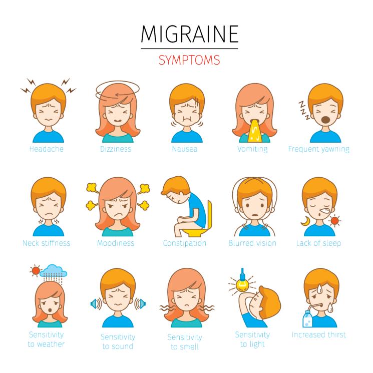 Migraine – Causes, Symptoms, Diagnosis, Treatment & Prevention