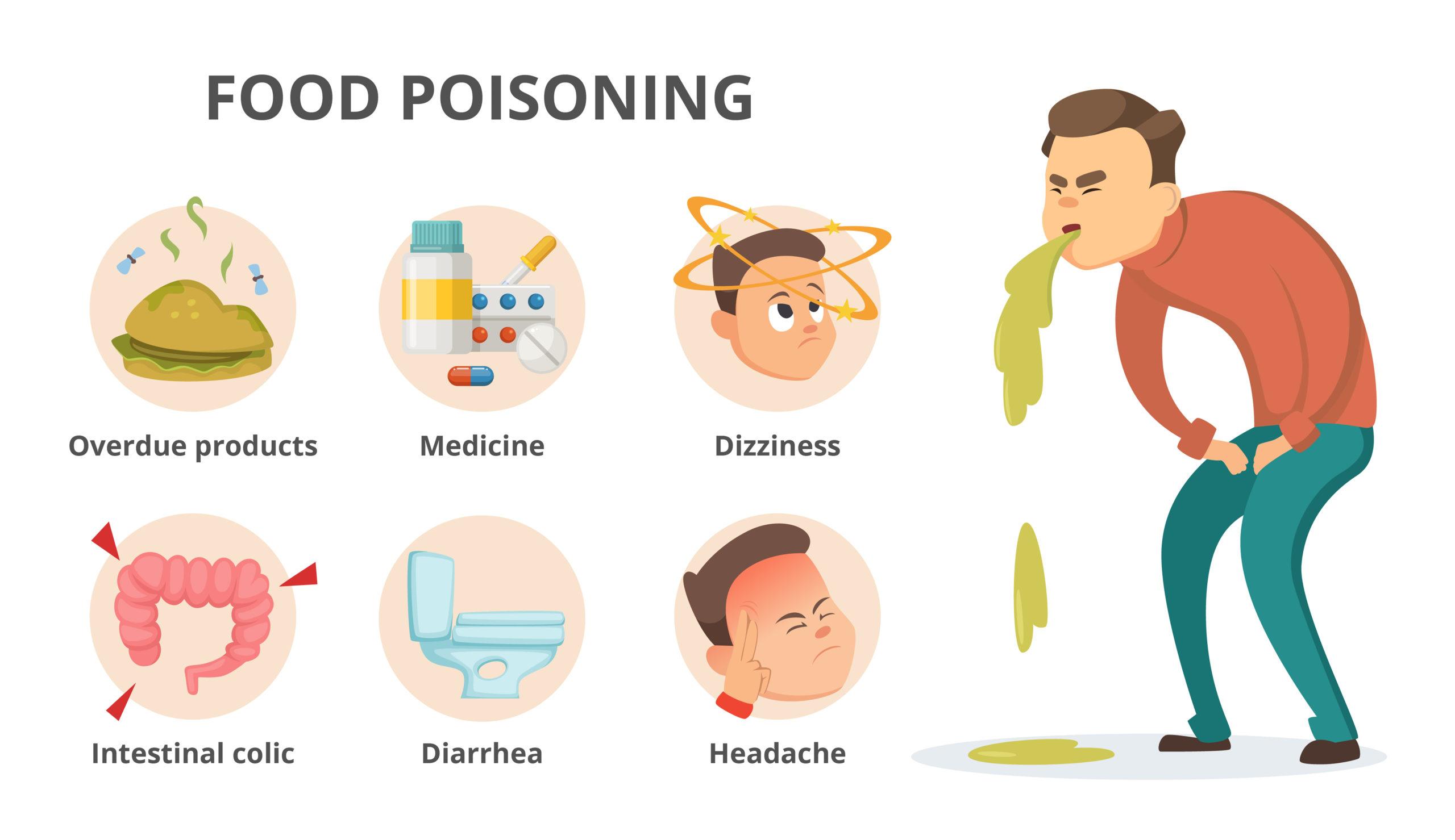 Best Ways To Treat Food Poisoning Apollo Hospitals Blog