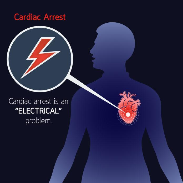 Know About Cardiac Arrest