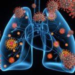 Silent Hypoxia or Happy Hypoxia in COVID-19 Patients
